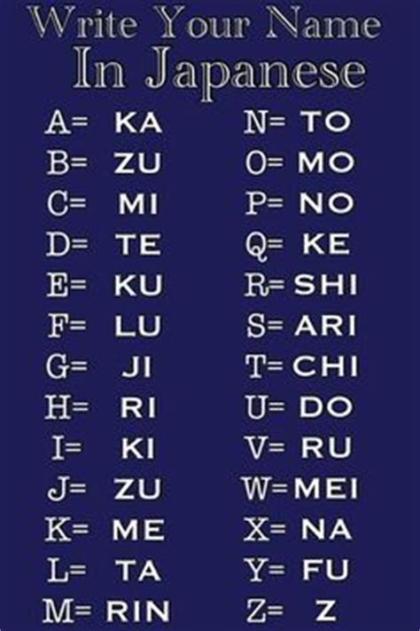 How to write japanese letters on facebook